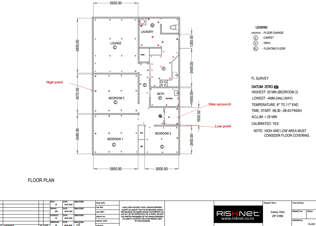Risknet Floor Levels